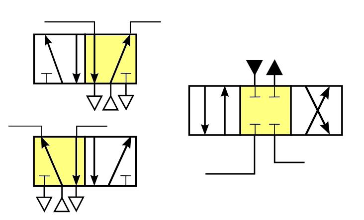 vérin hydraulique double effet cms