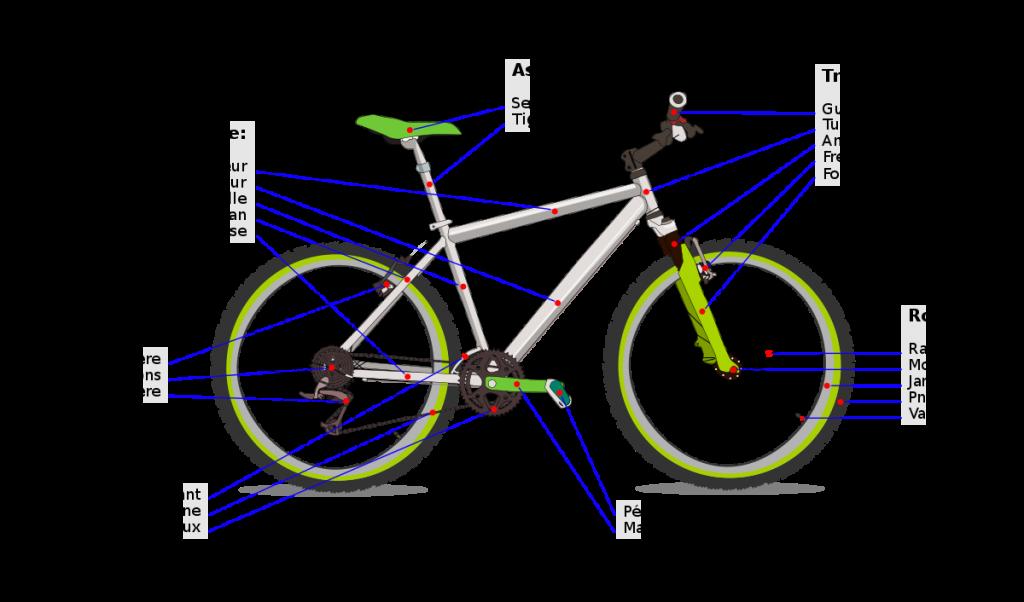 sangles d'attache porte vélo