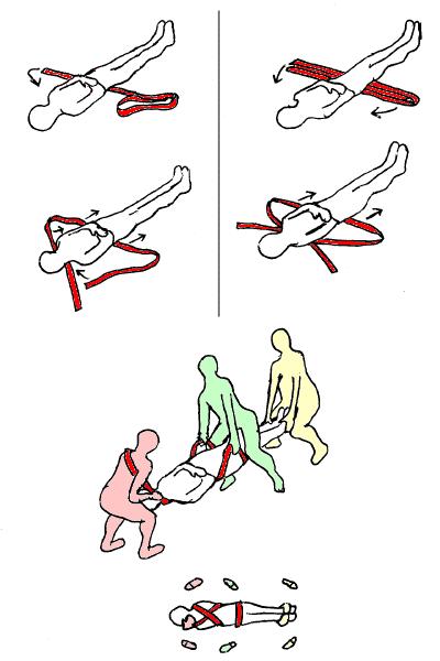 sangle de levage pour chantier