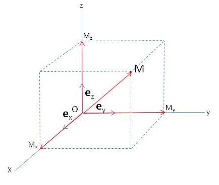 formule de l'intensité du courant