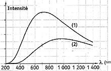 calcul de puissance triphasé