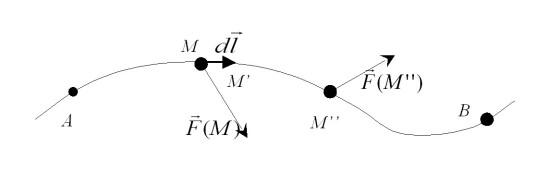 calculer l'intensité du courant
